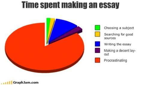 Funny memoir essays